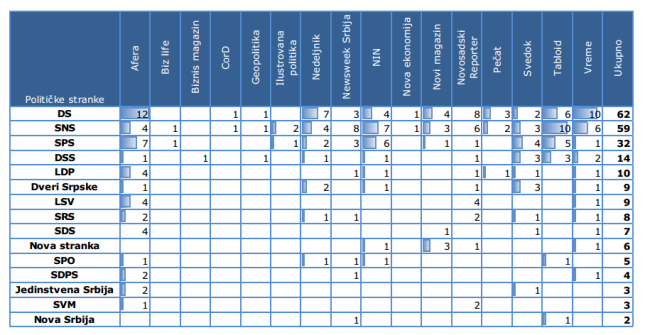 Tabela-4-2-e1450014464232