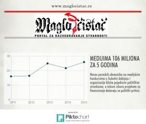 magla-2-1