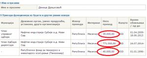 danica-draskovic-imovina-2
