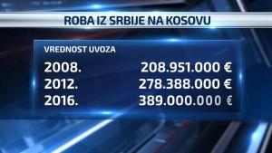 roba-iz-Srbije