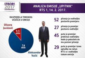 raspodela-upitnik Извор: Новосадска новинарска школа