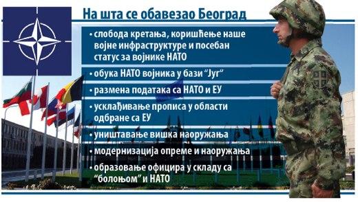 Nato Sofa Hereo Sofa : NATO SOFA sporazum ilustracija 1 from hereonout.net size 520 x 294 jpeg 57kB